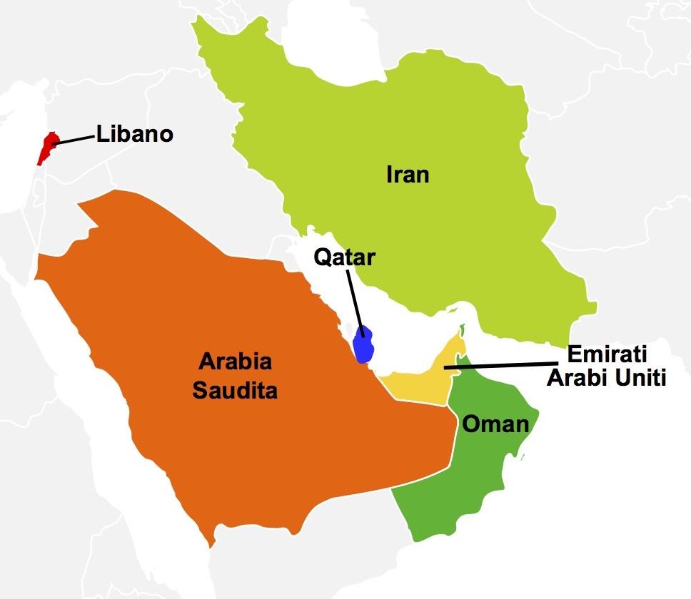 Arabic Gulf Countries